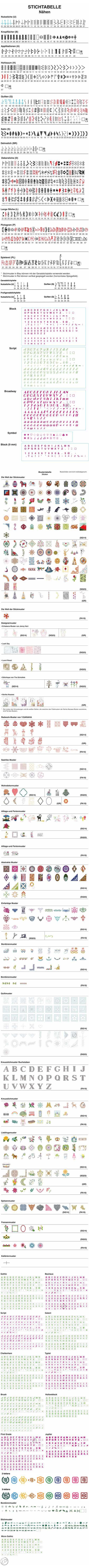 JANOME Horizon Quilt Maker Memory Craft 15000 Stichübersicht
