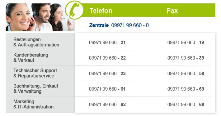 Unser Telefonverzeichnis