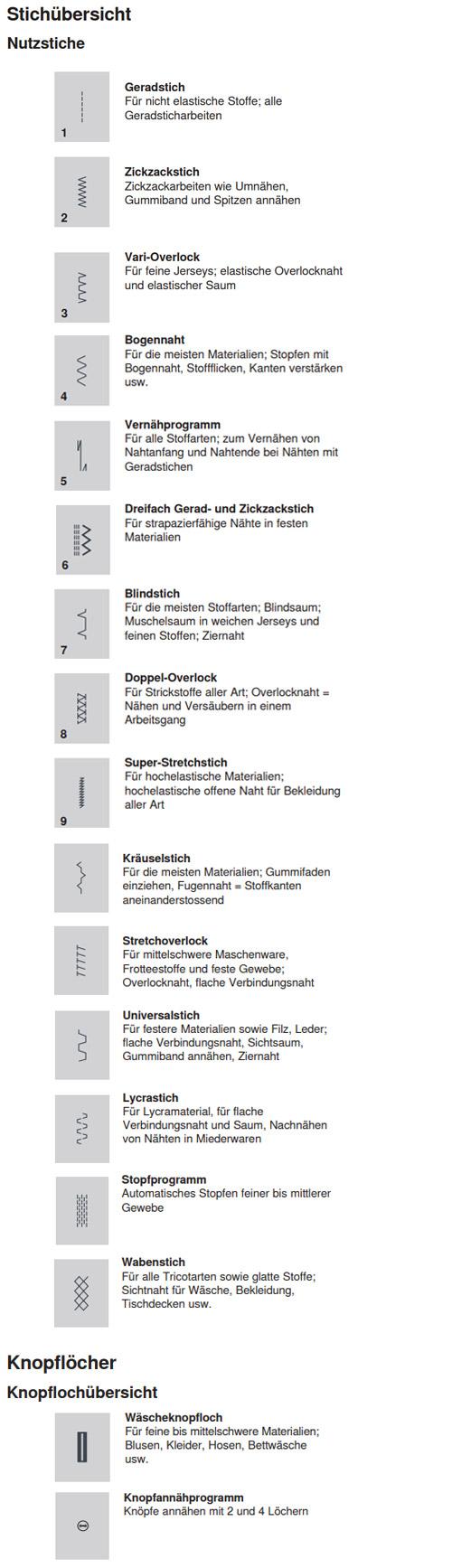 Bernina B 325 Stichübersicht Nutzstiche und Knopflöcher