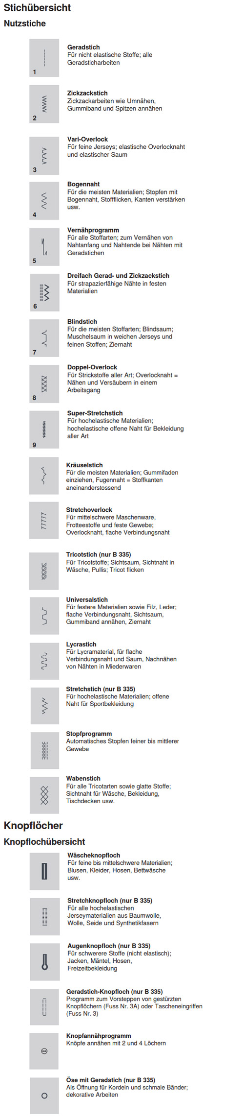 Bernina B 335 Stichübersicht Nutzstiche und Knopflöcher