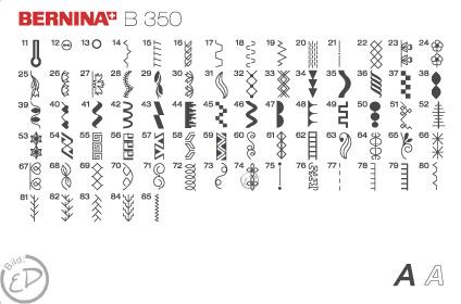 Stichübersicht der Bernina 350 Special Edition Ricky Tims